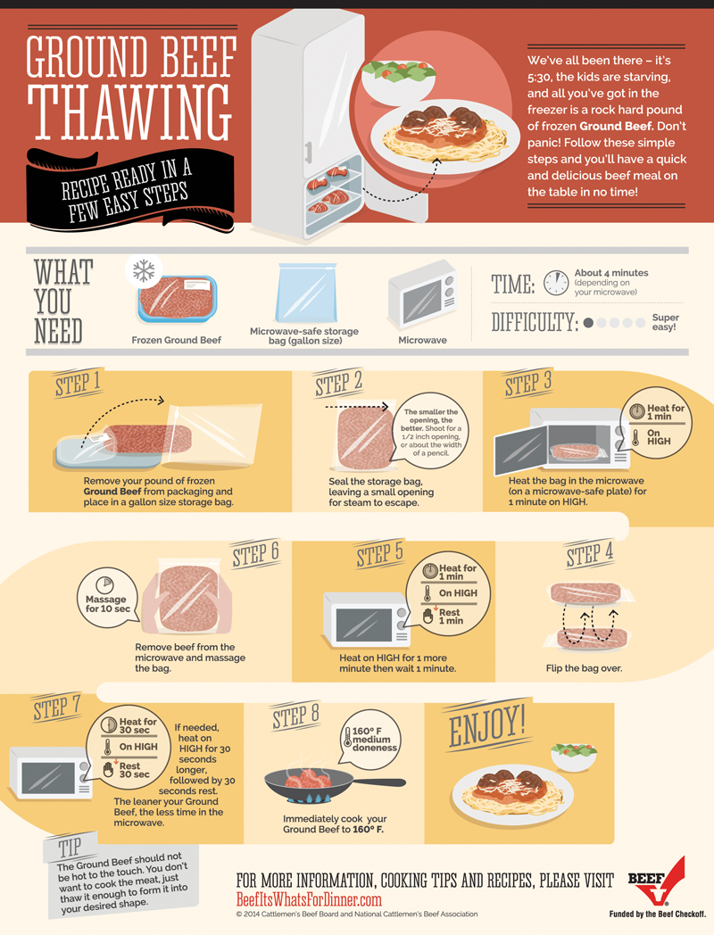 Ground-Beef-Thawing_ARMS-082714-11.jpg